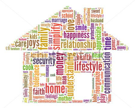 stock-photo-home-and-family-word-cloud-concept-350507162